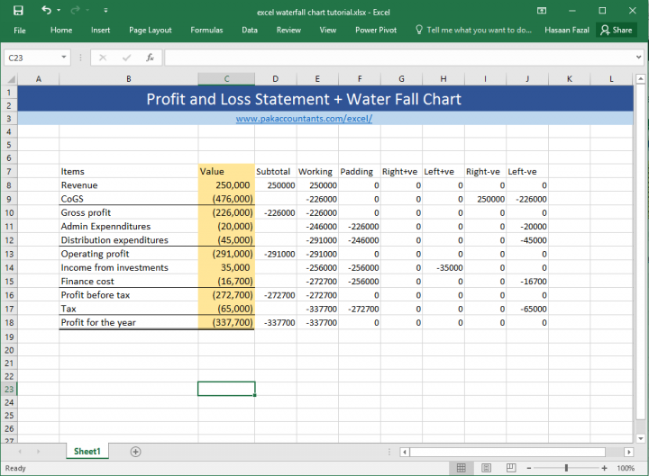 excel water fall chart 4