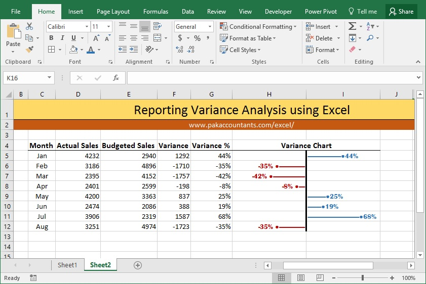 excel variance report 7b