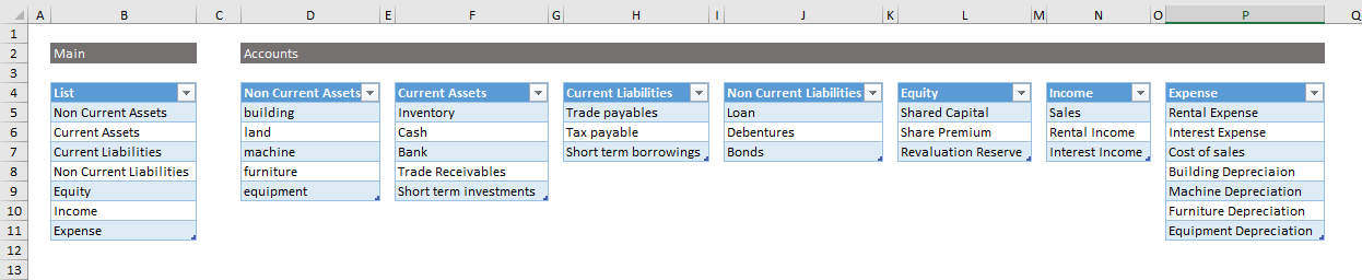 chart of accounts excel